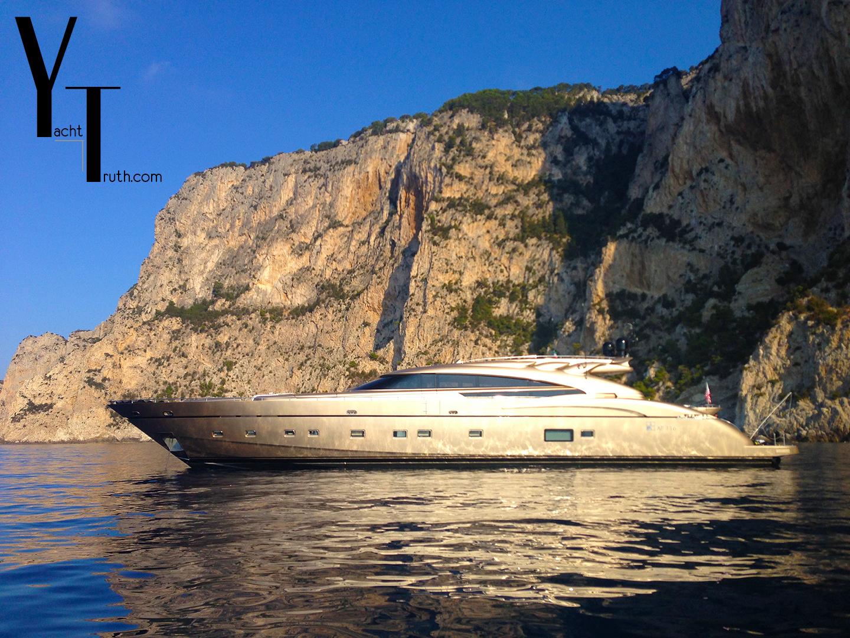 AB 116 in the Mediterranean
